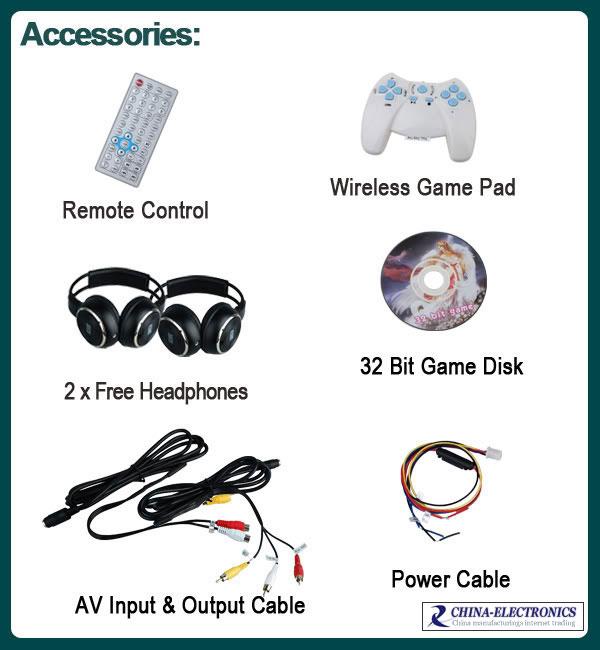 China Electronics