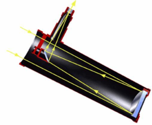 Телескоп рефлектор своими руками фото